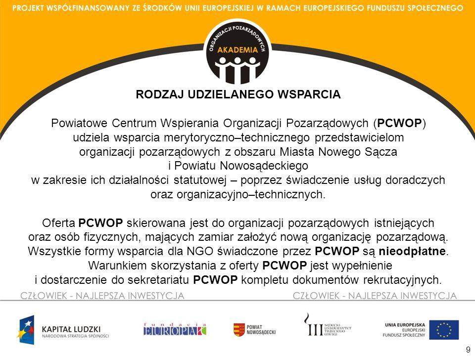 10 RODZAJ UDZIELANEGO WSPARCIA Powiatowe Centrum Wspierania Organizacji Pozarządowych: Poradnictwo prawne i obywatelskie – dyżur prawnika (64 godz./m-c), zakres tematyczny: zakładanie organizacji pozarządowych – warunki formalne, formy organizacyjno-prawne NGO, funkcjonowanie organizacji pozarządowych; Księgowość w NGO – dyżur księgowej (64 godz./m-c), zakres tematyczny: zasady rachunkowości, zwolnienia podatkowe w podatkach dochodowych, koszty i przychody działalności organizacji pozarządowej; Wsparcie techniczno-organizacyjne, realizowane poprzez udostępnienie pomieszczeń nowopowstałym organizacjom pozarządowym, wyposażonych w stanowiska pracy z dostępem do komputera, Internetu, drukarki, skanera oraz ksera.