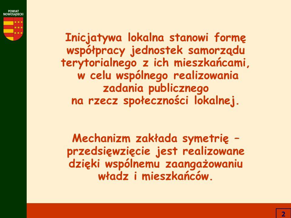 23 Nadzór i kontrola - nad wykonaniem zadania, - rozliczeniem realizacji zadania należy do Powiatowego Centrum Wspierania Organizacji Pozarządowych.
