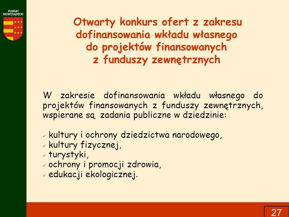 27. Otwarty konkurs ofert z zakresu dofinansowania wkładu własnego do projektów finansowanych z funduszy zewnętrznych W zakresie dofinansowania wkładu