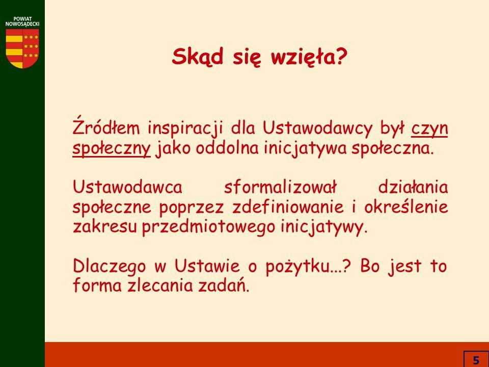 6 Wsparcie Powiatu Nowosądeckiego może mieć charakter: a.