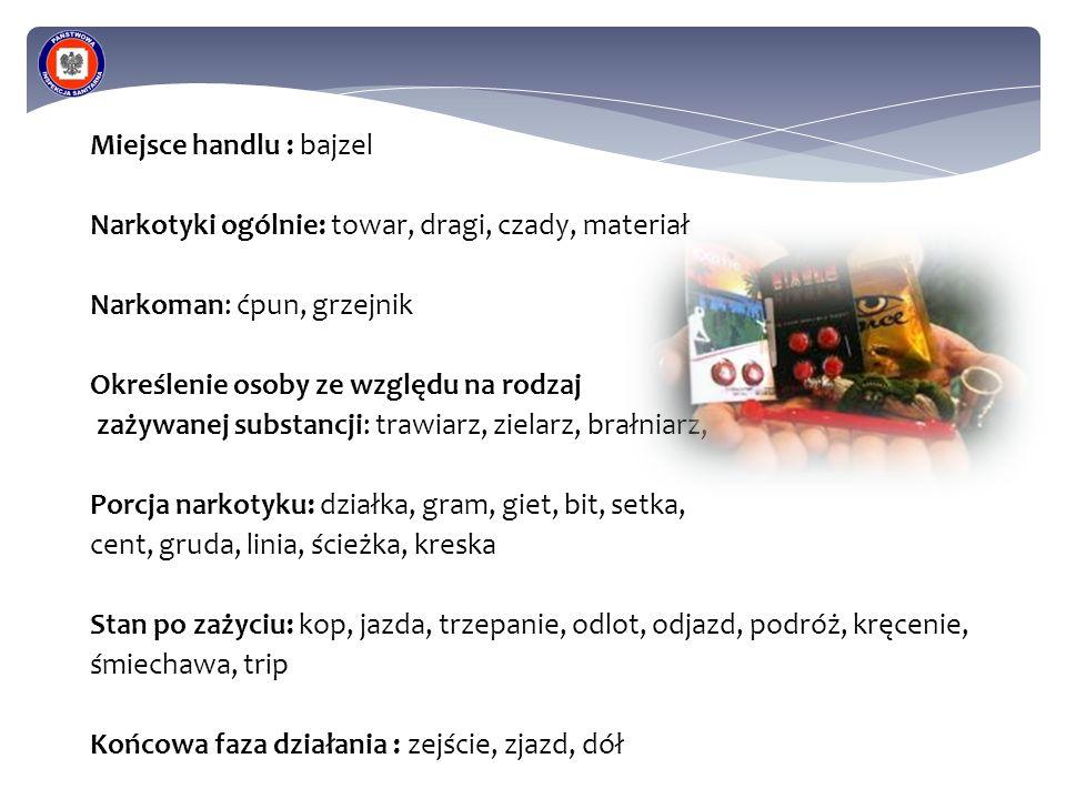 Miejsce handlu : bajzel Narkotyki ogólnie: towar, dragi, czady, materiał Narkoman: ćpun, grzejnik Określenie osoby ze względu na rodzaj zażywanej subs