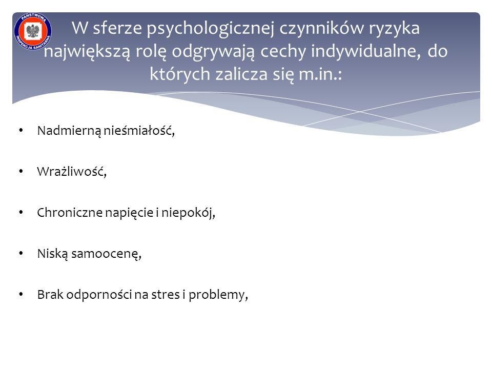 W sferze psychologicznej czynników ryzyka największą rolę odgrywają cechy indywidualne, do których zalicza się m.in.: Nadmierną nieśmiałość, Wrażliwoś