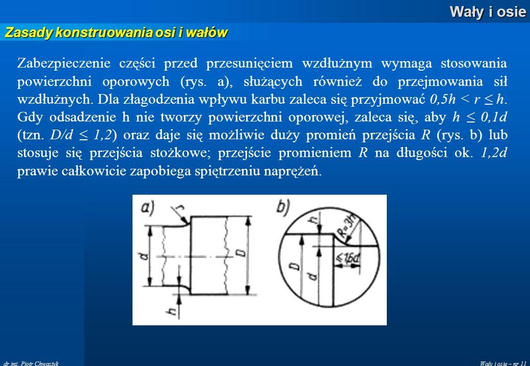 Wały i osie – nr 11 Wały i osie dr inż. Piotr Chwastyk Zasady konstruowania osi i wałów Zabezpieczenie części przed przesunięciem wzdłużnym wymaga sto