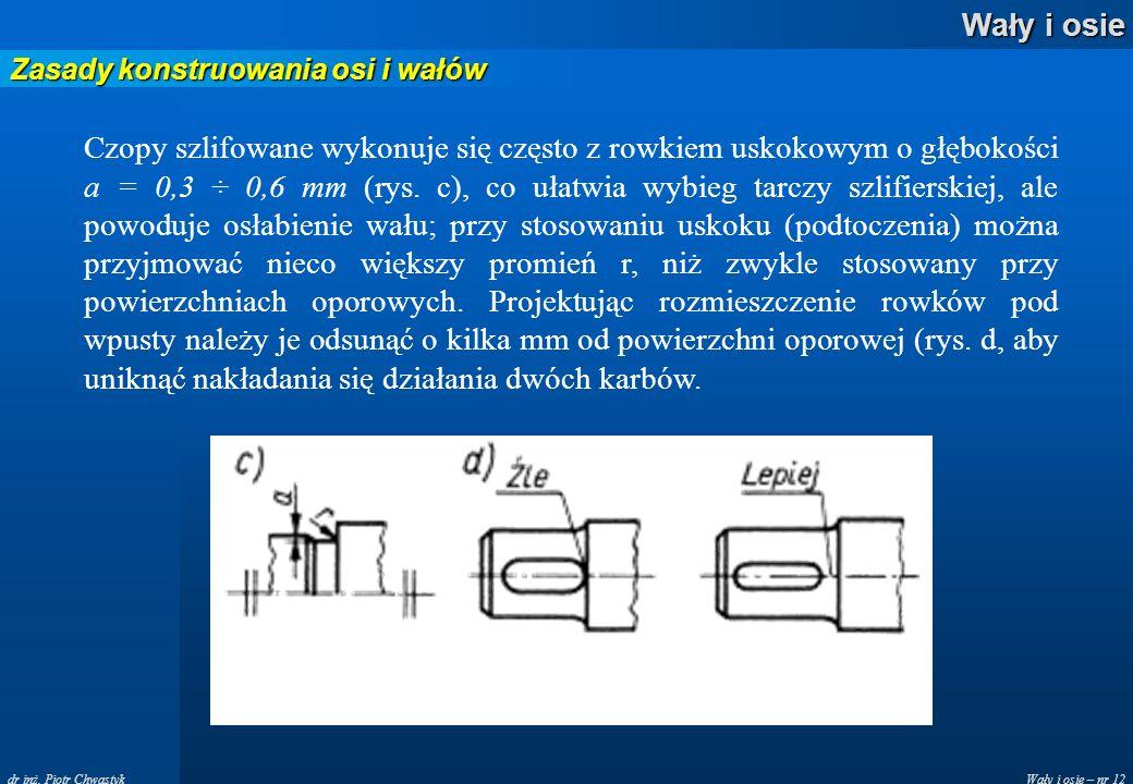 Wały i osie – nr 12 Wały i osie dr inż. Piotr Chwastyk Zasady konstruowania osi i wałów Czopy szlifowane wykonuje się często z rowkiem uskokowym o głę