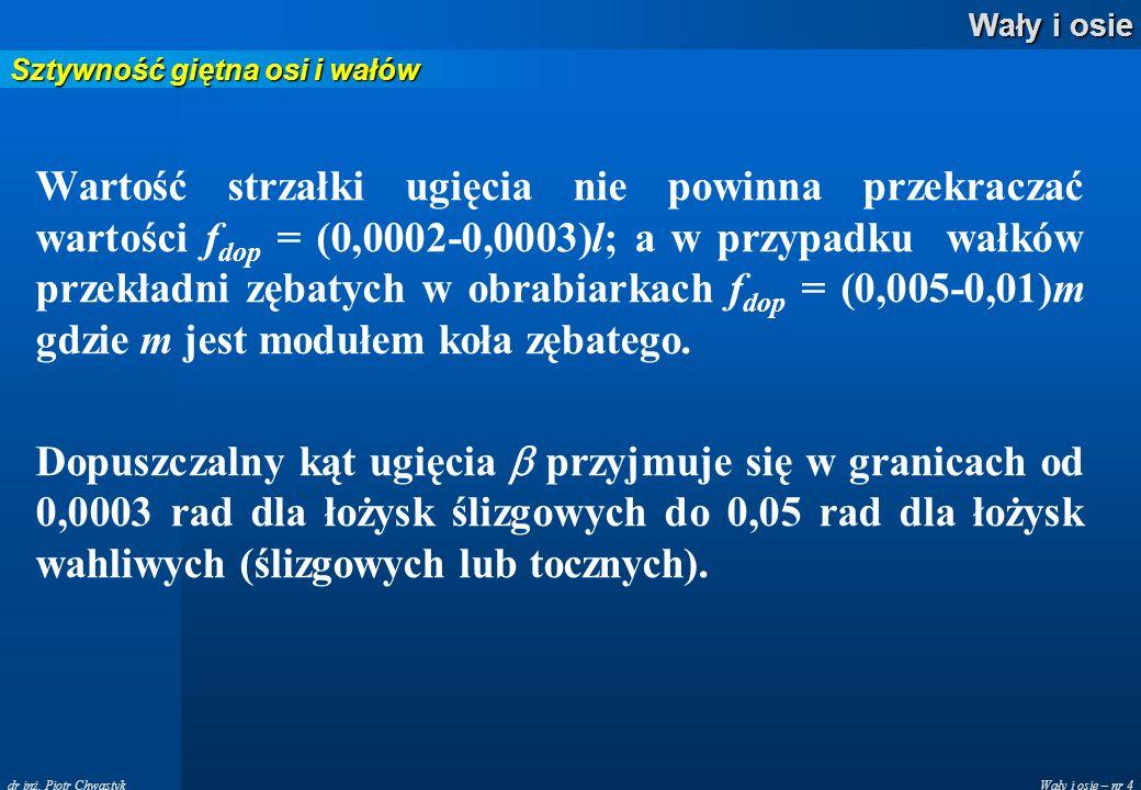 Wały i osie – nr 4 Wały i osie dr inż. Piotr Chwastyk Sztywność giętna osi i wałów Wartość strzałki ugięcia nie powinna przekraczać wartości f dop = (