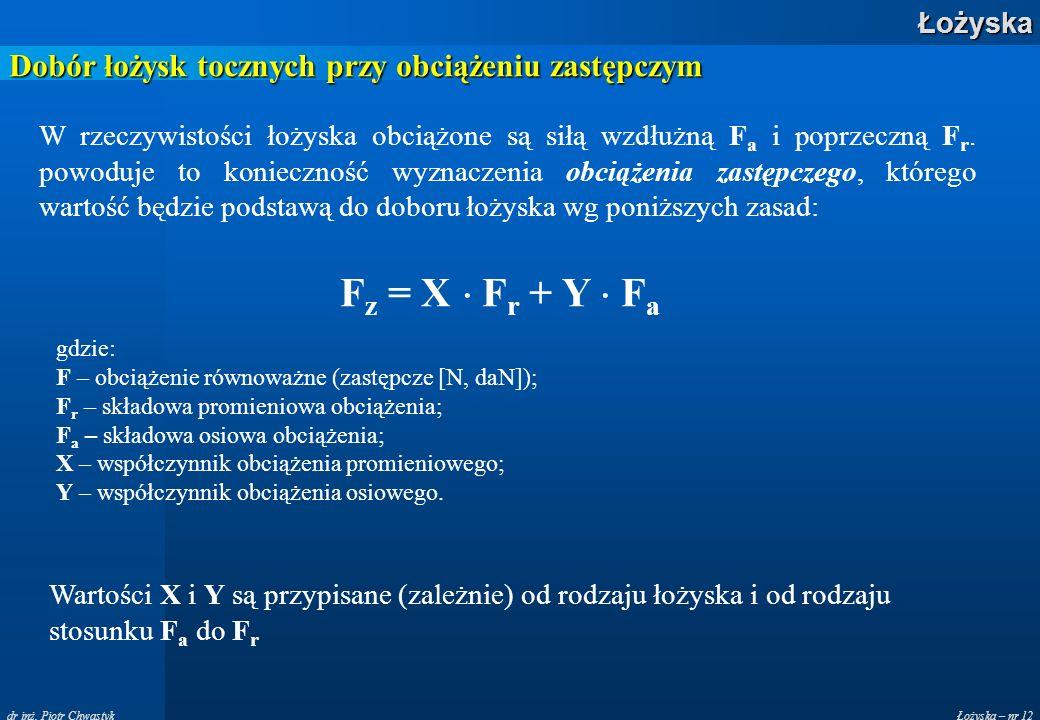 Łożyska – nr 12Łożyska dr inż. Piotr Chwastyk Dobór łożysk tocznych przy obciążeniu zastępczym W rzeczywistości łożyska obciążone są siłą wzdłużną F a