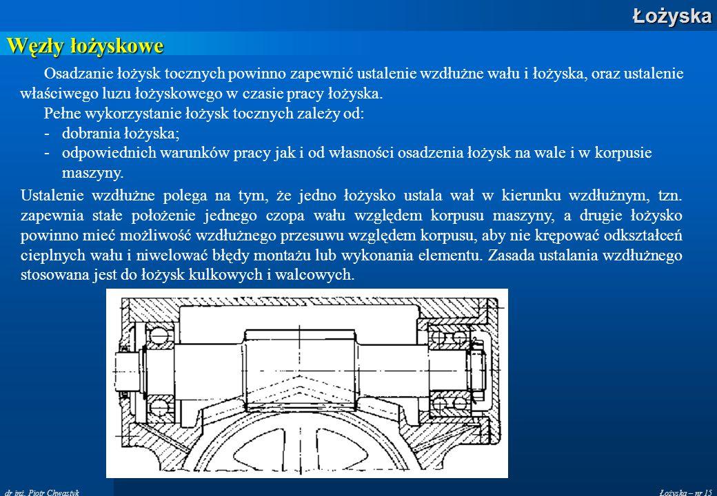 Łożyska – nr 15Łożyska dr inż. Piotr Chwastyk Węzły łożyskowe Osadzanie łożysk tocznych powinno zapewnić ustalenie wzdłużne wału i łożyska, oraz ustal