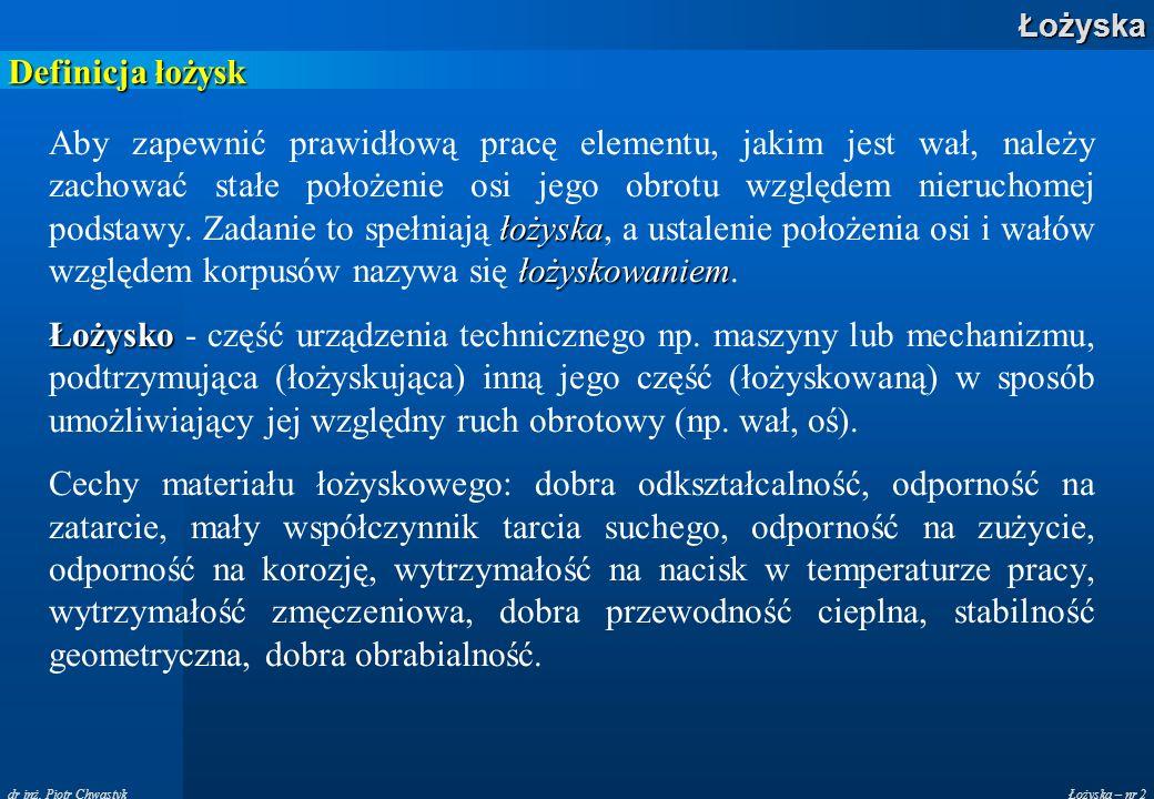 Łożyska – nr 2Łożyska dr inż. Piotr Chwastyk Definicja łożysk łożyska łożyskowaniem Aby zapewnić prawidłową pracę elementu, jakim jest wał, należy zac