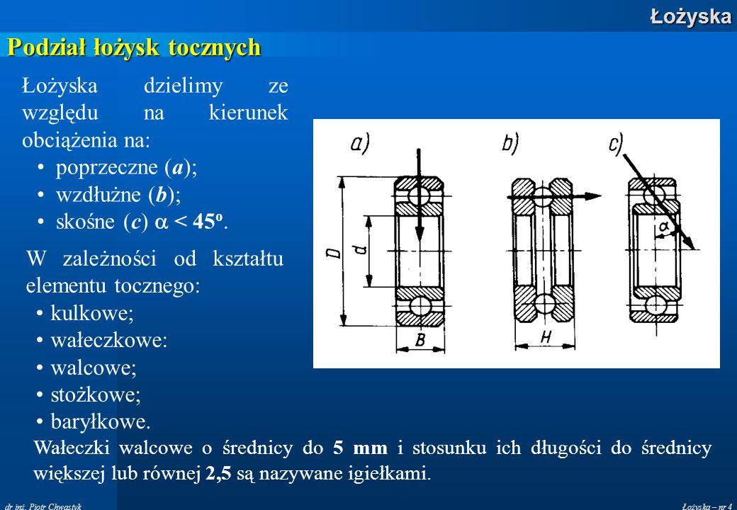Łożyska – nr 4Łożyska dr inż. Piotr Chwastyk Podział łożysk tocznych Łożyska dzielimy ze względu na kierunek obciążenia na: poprzeczne (a); wzdłużne (