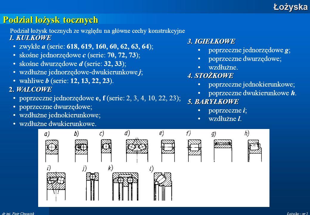Łożyska – nr 5Łożyska dr inż. Piotr Chwastyk Podział łożysk tocznych Podział łożysk tocznych ze względu na główne cechy konstrukcyjne 1. KULKOWE zwykł