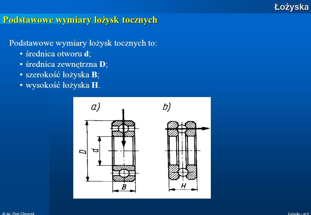 Łożyska – nr 6Łożyska dr inż. Piotr Chwastyk Podstawowe wymiary łożysk tocznych Podstawowe wymiary łożysk tocznych to: średnica otworu d; średnica zew