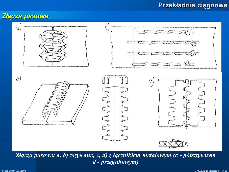 Przekładnie cięgnowe – nr 15 Przekładnie cięgnowe dr inż. Piotr Chwastyk Złącza pasowe: a, b) zszywane, c, d) z łącznikiem metalowym (c - półsztywnym