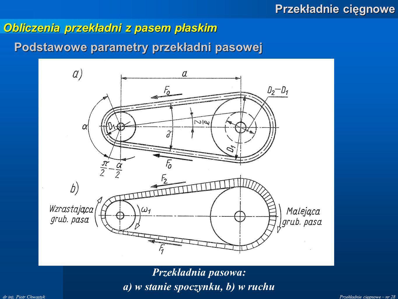 Przekładnie cięgnowe – nr 28 Przekładnie cięgnowe dr inż. Piotr Chwastyk Przekładnia pasowa: a) w stanie spoczynku, b) w ruchu Obliczenia przekładni z