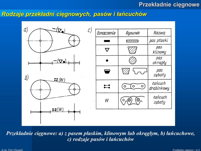 Przekładnie cięgnowe – nr 6 Przekładnie cięgnowe dr inż. Piotr Chwastyk Przekładnie cięgnowe: a) z pasem płaskim, klinowym lub okrągłym, b) łańcuchowe