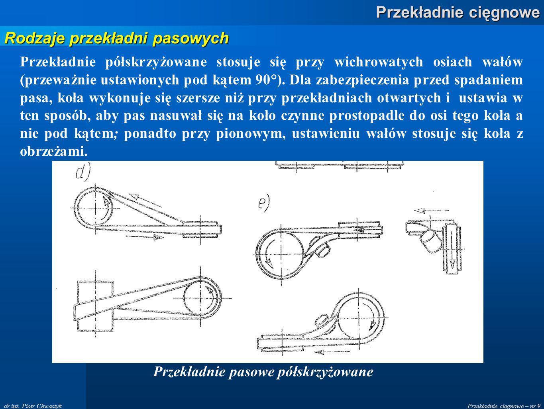 Przekładnie cięgnowe – nr 9 Przekładnie cięgnowe dr inż. Piotr Chwastyk Przekładnie półskrzyżowane stosuje się przy wichrowatych osiach wałów (przeważ