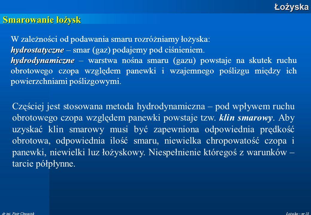 Łożyska – nr 18Łożyska dr inż. Piotr Chwastyk Smarowanie łożysk W zależności od podawania smaru rozróżniamy łożyska: hydrostatyczne hydrostatyczne – s
