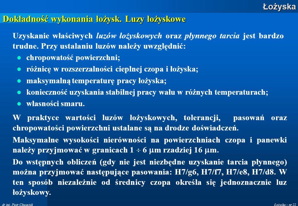 Łożyska – nr 22Łożyska dr inż. Piotr Chwastyk Dokładność wykonania łożysk. Luzy łożyskowe Uzyskanie właściwych luzów łożyskowych oraz płynnego tarcia