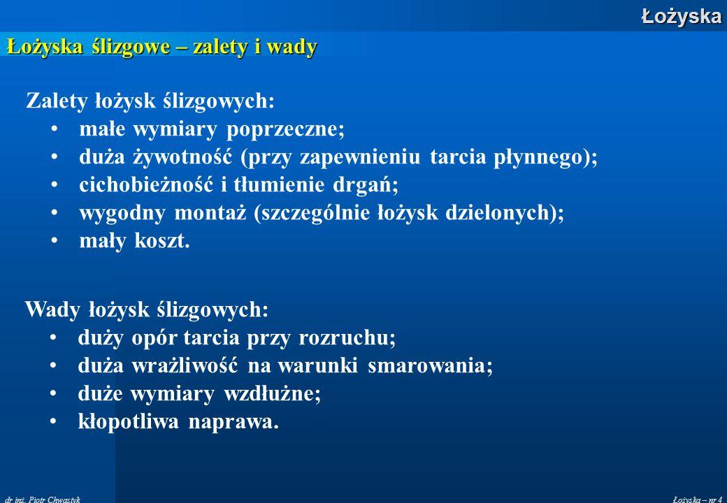 Łożyska – nr 4Łożyska dr inż. Piotr Chwastyk Łożyska ślizgowe – zalety i wady Zalety łożysk ślizgowych: małe wymiary poprzeczne; duża żywotność (przy