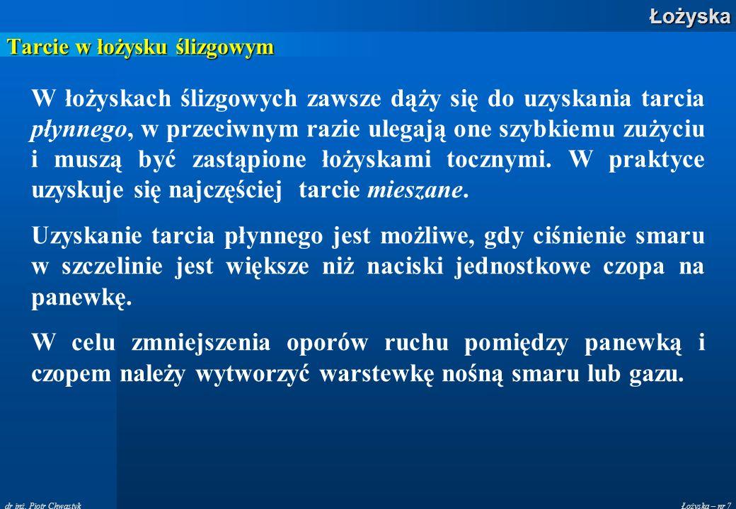 Łożyska – nr 7Łożyska dr inż. Piotr Chwastyk Tarcie w łożysku ślizgowym W łożyskach ślizgowych zawsze dąży się do uzyskania tarcia płynnego, w przeciw