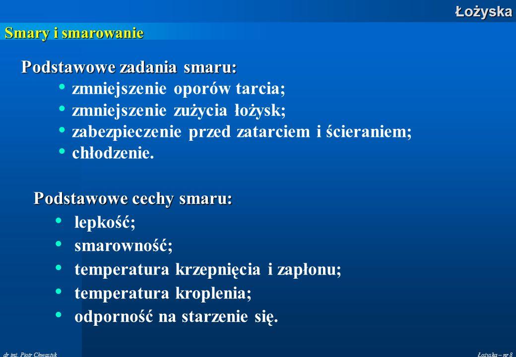 Łożyska – nr 8Łożyska dr inż. Piotr Chwastyk Smary i smarowanie Podstawowe zadania smaru: zmniejszenie oporów tarcia; zmniejszenie zużycia łożysk; zab