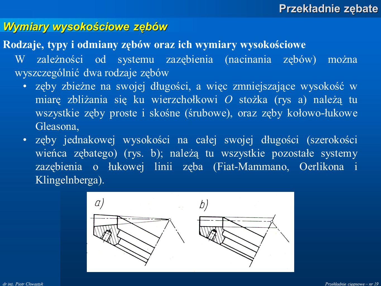 Przekładnie cięgnowe – nr 19 Przekładnie zębate dr inż. Piotr Chwastyk Wymiary wysokościowe zębów Rodzaje, typy i odmiany zębów oraz ich wymiary wysok