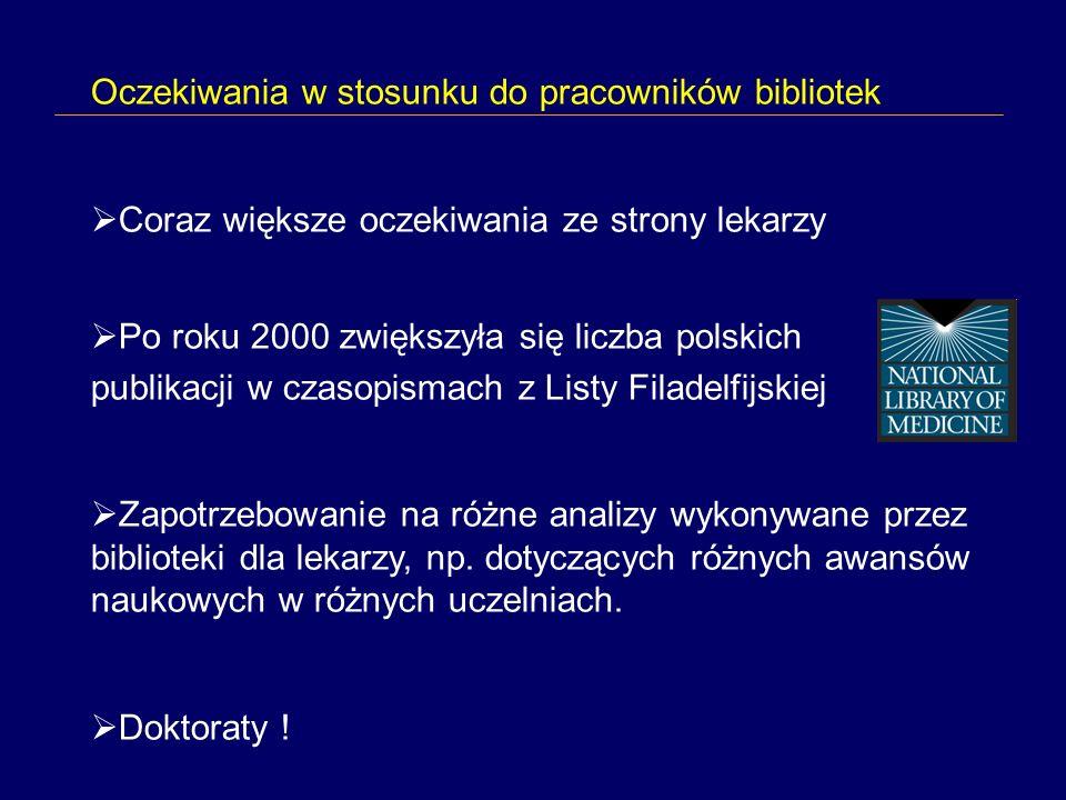 Oczekiwania w stosunku do pracowników bibliotek Coraz większe oczekiwania ze strony lekarzy Po roku 2000 zwiększyła się liczba polskich publikacji w czasopismach z Listy Filadelfijskiej Zapotrzebowanie na różne analizy wykonywane przez biblioteki dla lekarzy, np.