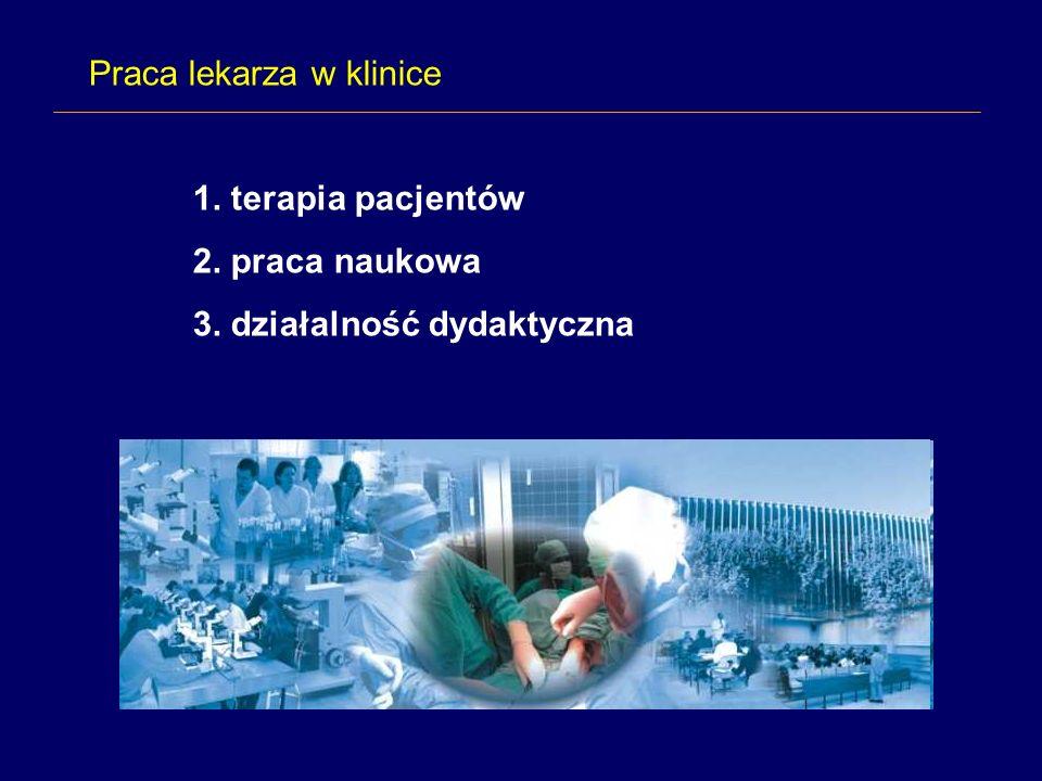 Praca lekarza w klinice 1. terapia pacjentów 2. praca naukowa 3. działalność dydaktyczna