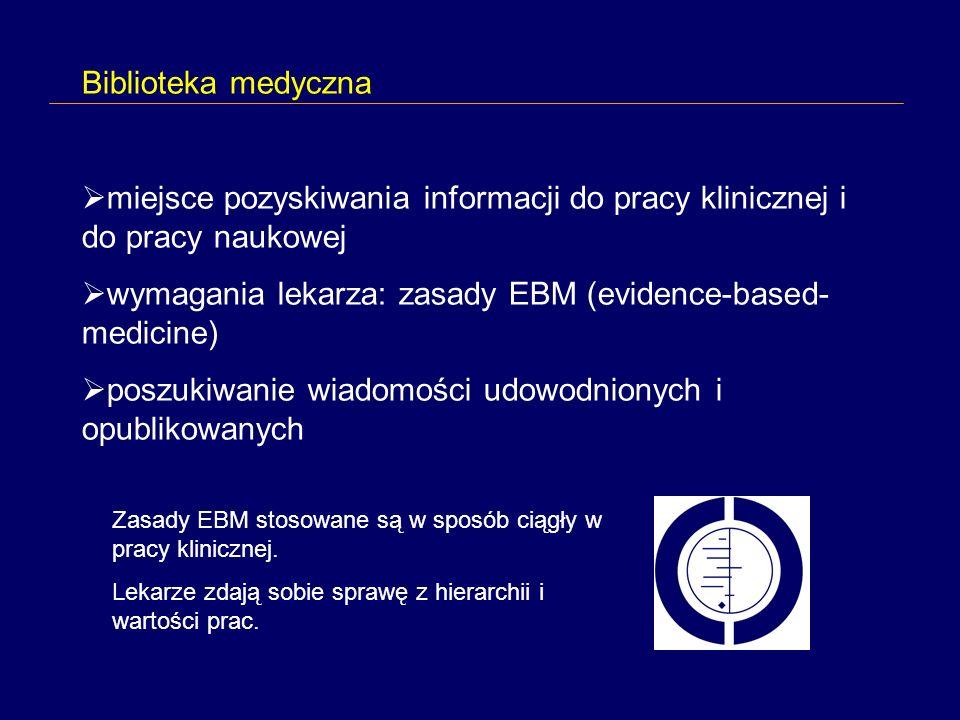 Biblioteka medyczna miejsce pozyskiwania informacji do pracy klinicznej i do pracy naukowej wymagania lekarza: zasady EBM (evidence-based- medicine) poszukiwanie wiadomości udowodnionych i opublikowanych Zasady EBM stosowane są w sposób ciągły w pracy klinicznej.