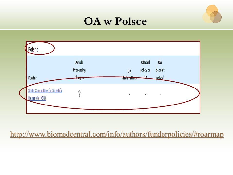 OA w Polsce http://www.biomedcentral.com/info/authors/funderpolicies/#roarmap