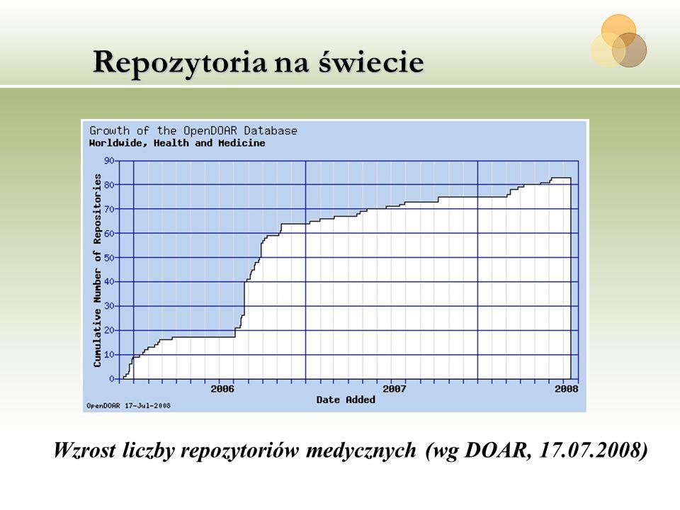 Repozytoria na świecie Wzrost liczby repozytoriów medycznych (wg DOAR, 17.07.2008)
