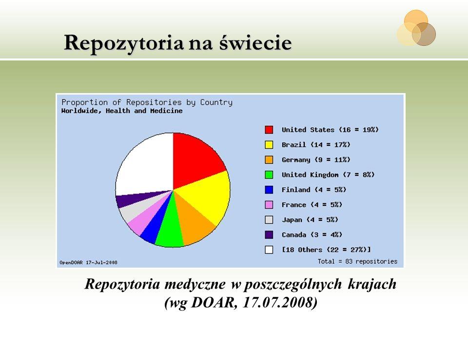 Repozytoria na świecie Repozytoria medyczne w poszczególnych krajach (wg DOAR, 17.07.2008)