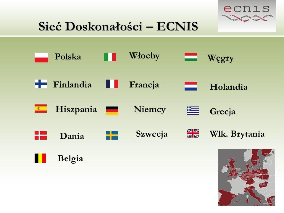 Sieć Doskonałości – ECNIS Polska Włochy Węgry FinlandiaFrancja Holandia HiszpaniaNiemcy Grecja Dania SzwecjaWlk. Brytania Belgia