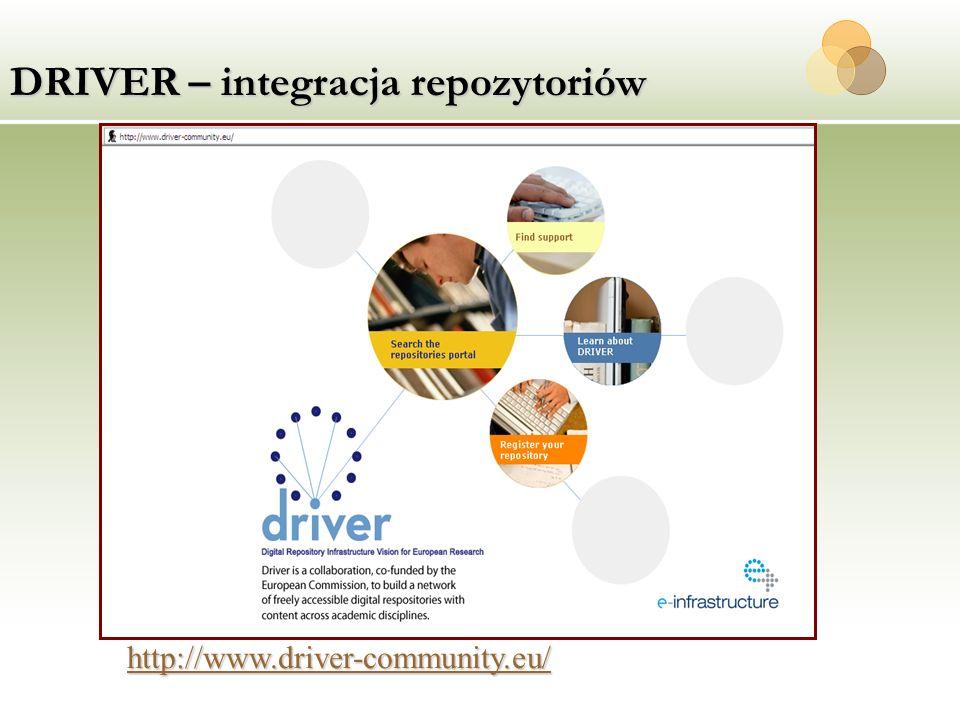 DRIVER – integracja repozytoriów http://www.driver-community.eu/