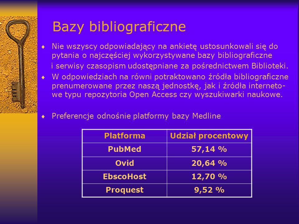 Bazy bibliograficzne Nie wszyscy odpowiadający na ankietę ustosunkowali się do pytania o najczęściej wykorzystywane bazy bibliograficzne i serwisy czasopism udostępniane za pośrednictwem Biblioteki.