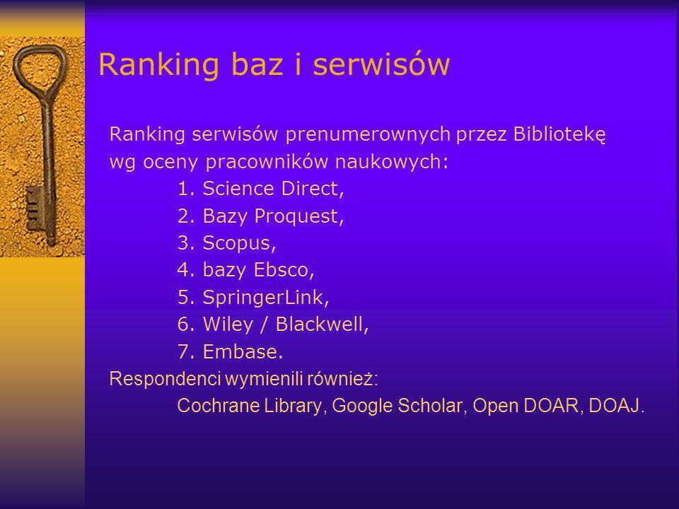 Ranking baz i serwisów Ranking serwisów prenumerownych przez Bibliotekę wg oceny pracowników naukowych: 1.