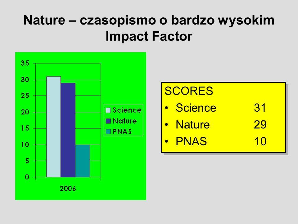 Nature – czasopismo o bardzo wysokim Impact Factor SCORES Science 31 Nature29 PNAS10 SCORES Science 31 Nature29 PNAS10