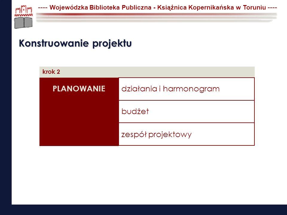 ---- Wojewódzka Biblioteka Publiczna - Książnica Kopernikańska w Toruniu ---- krok 2 PLANOWANIE działania i harmonogrambudżet zespół projektowy Konstr