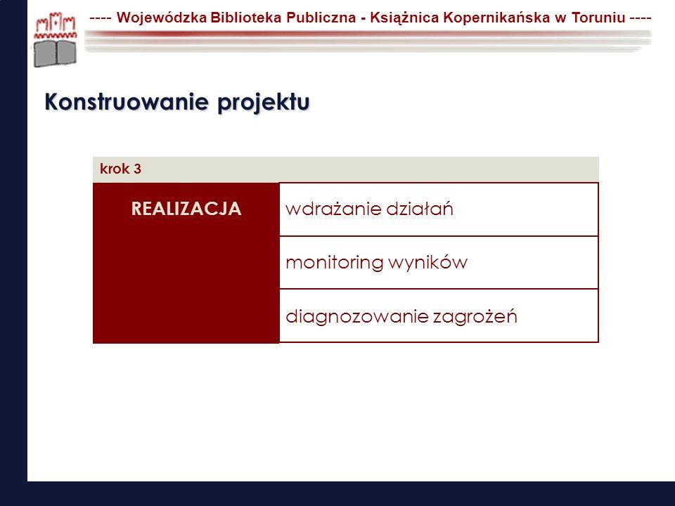 ---- Wojewódzka Biblioteka Publiczna - Książnica Kopernikańska w Toruniu ---- krok 3 REALIZACJA wdrażanie działańmonitoring wyników diagnozowanie zagr