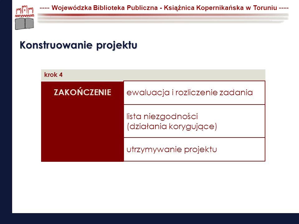 ---- Wojewódzka Biblioteka Publiczna - Książnica Kopernikańska w Toruniu ---- krok 4 ZAKOŃCZENIE ewaluacja i rozliczenie zadania utrzymywanie projektu