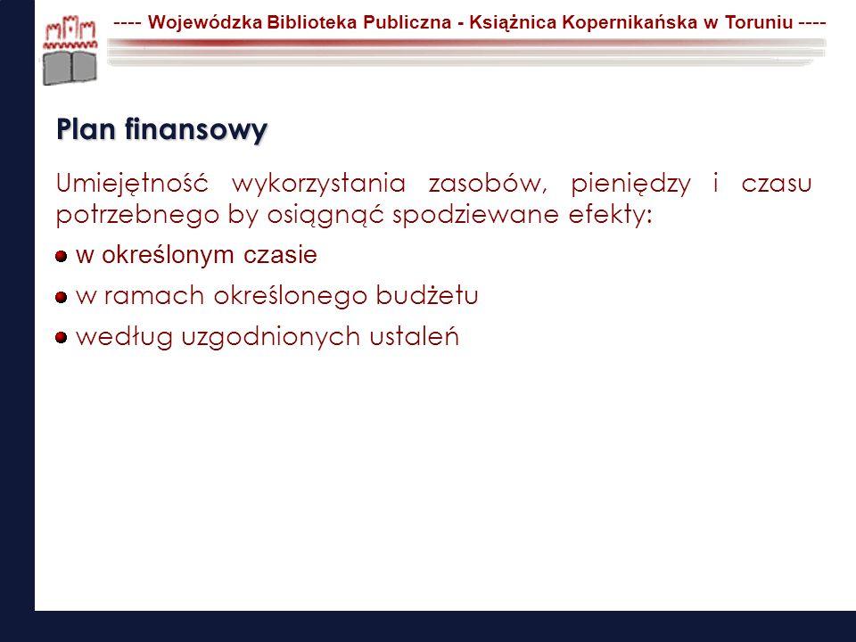 ---- Wojewódzka Biblioteka Publiczna - Książnica Kopernikańska w Toruniu ---- Przychody Dotacje na działalność podstawową Dotacje na wskazane zadania Przychody ze świadczonych usług Pozostałe przychody Plan finansowy - składniki