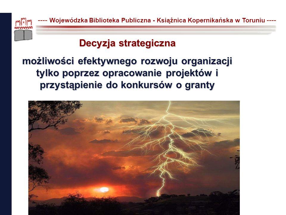 ---- Wojewódzka Biblioteka Publiczna - Książnica Kopernikańska w Toruniu ---- Infrastruktura budowlana, majątek trwały, majątek ruchomy Kompetencje pracowników Kompleksowa informatyzacja procesów Wpływ środków pozabudżetowych na politykę organizacj i
