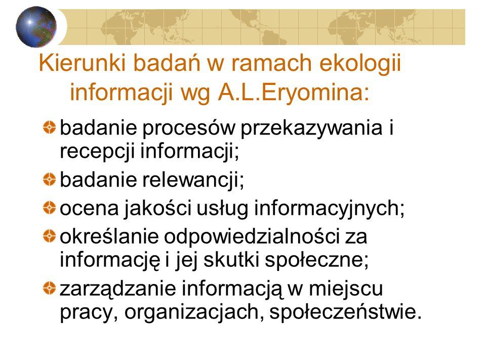 Kierunki badań w ramach ekologii informacji wg A.L.Eryomina: badanie relacji pomiędzy informacją a zdrowiem człowieka; badanie potrzeb informacyjnych;