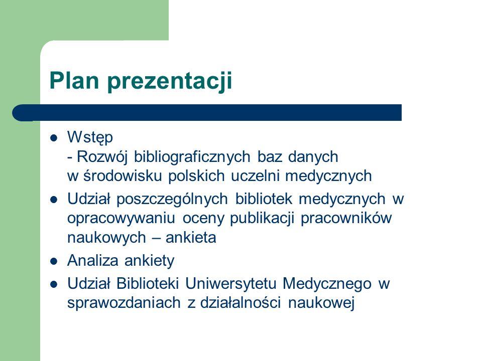 Plan prezentacji Wstęp - Rozwój bibliograficznych baz danych w środowisku polskich uczelni medycznych Udział poszczególnych bibliotek medycznych w opr