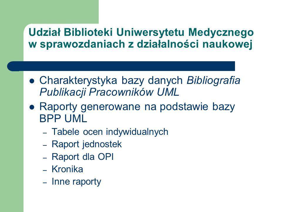 Udział Biblioteki Uniwersytetu Medycznego w sprawozdaniach z działalności naukowej Charakterystyka bazy danych Bibliografia Publikacji Pracowników UML Raporty generowane na podstawie bazy BPP UML – Tabele ocen indywidualnych – Raport jednostek – Raport dla OPI – Kronika – Inne raporty
