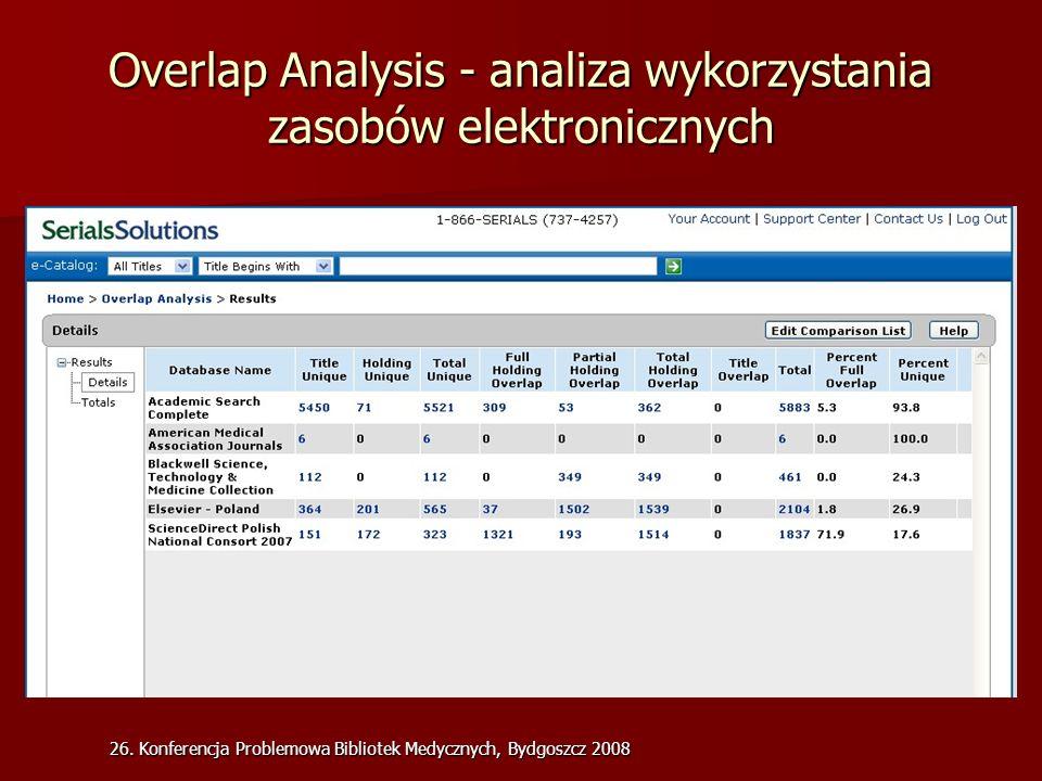 26. Konferencja Problemowa Bibliotek Medycznych, Bydgoszcz 2008 Overlap Analysis - analiza wykorzystania zasobów elektronicznych