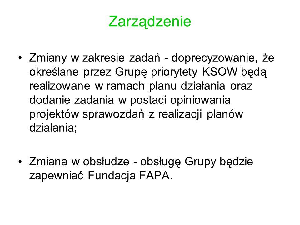 Zarządzenie Zmiany w zakresie zadań - doprecyzowanie, że określane przez Grupę priorytety KSOW będą realizowane w ramach planu działania oraz dodanie zadania w postaci opiniowania projektów sprawozdań z realizacji planów działania; Zmiana w obsłudze - obsługę Grupy będzie zapewniać Fundacja FAPA.