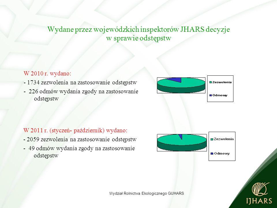 Wydane przez wojewódzkich inspektorów JHARS decyzje w sprawie odstępstw W 2011 r.