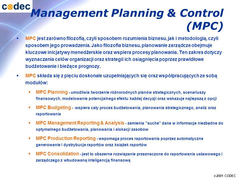 © 2001 CODEC Management Planning & Control (MPC) MPC jest zarówno filozofią, czyli sposobem rozumienia biznesu, jak i metodologią, czyli sposobem jego prowadzenia.