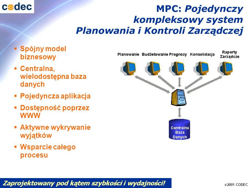© 2001 CODEC MPC: Pojedynczy kompleksowy system Planowania i Kontroli Zarządczej Spójny model biznesowy Centralna, wielodostępna baza danych Pojedyncza aplikacja Dostępność poprzez WWW Aktywne wykrywanie wyjątków Wsparcie całego procesu Zaprojektowany pod kątem szybkości i wydajności!