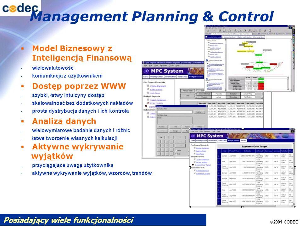© 2001 CODEC Management Planning & Control Model Biznesowy z Inteligencją Finansową -wielowalutowość -komunikacja z użytkownikem Dostęp poprzez WWW -szybki, łatwy intuicyny dostęp -skalowalność bez dodatkowych nakładów -prosta dystrybucja danych i ich kontrola Analiza danych -wielowymiarowe badanie danych i różnic -łatwe tworzenie własnych kalkulacji Aktywne wykrywanie wyjątków -przyciągające uwagę użytkownika -aktywne wykrywanie wyjątków, wzorców, trendów Posiadający wiele funkcjonalności